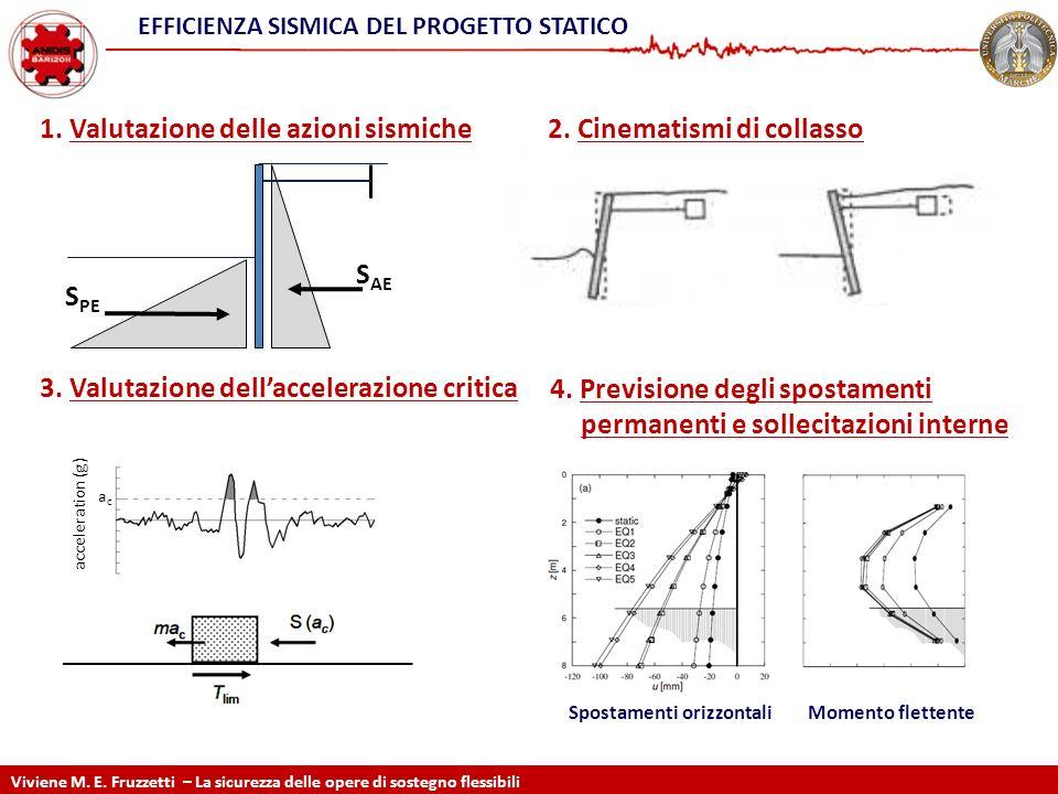 SEISMIC EFFICIENCY OF THE STATIC DESIGN 1. Valutazione delle azioni sismiche 4. Previsione degli spostamenti permanenti e sollecitazioni interne 2. Ci