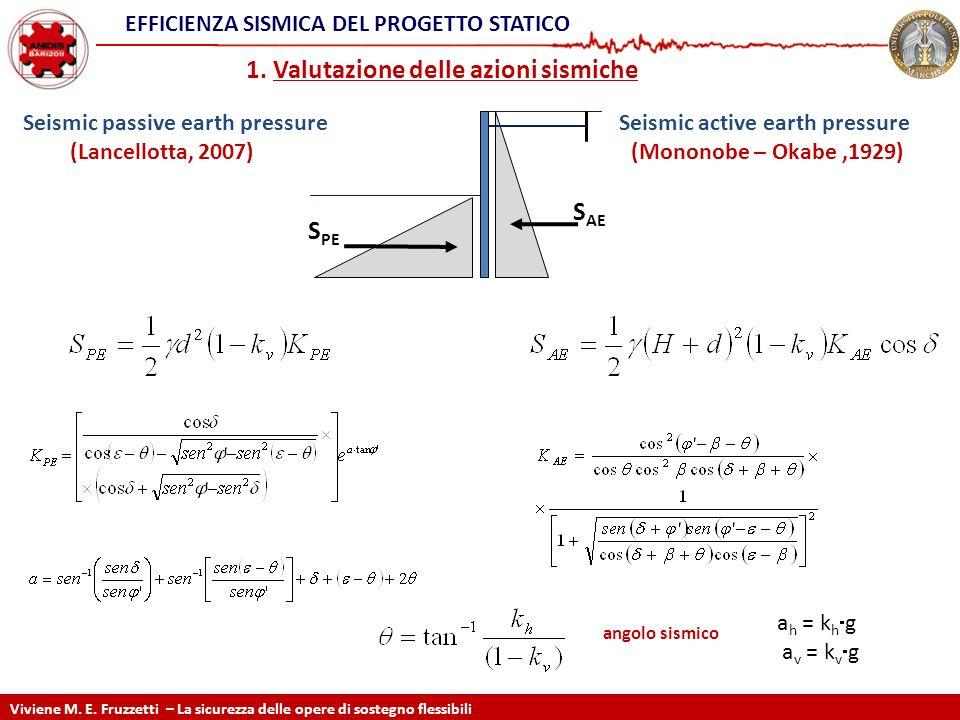 Seismic active earth pressure (Mononobe – Okabe,1929) Seismic passive earth pressure (Lancellotta, 2007) S AE S PE 1. Valutazione delle azioni sismich