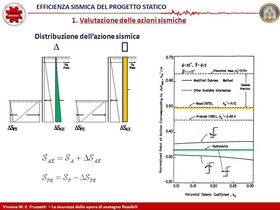 SEISMIC EFFICIENCY OF THE STATIC DESIGN Distribuzione dellazione sismica Viviene M. E. Fruzzetti – La sicurezza delle opere di sostegno flessibili 1.