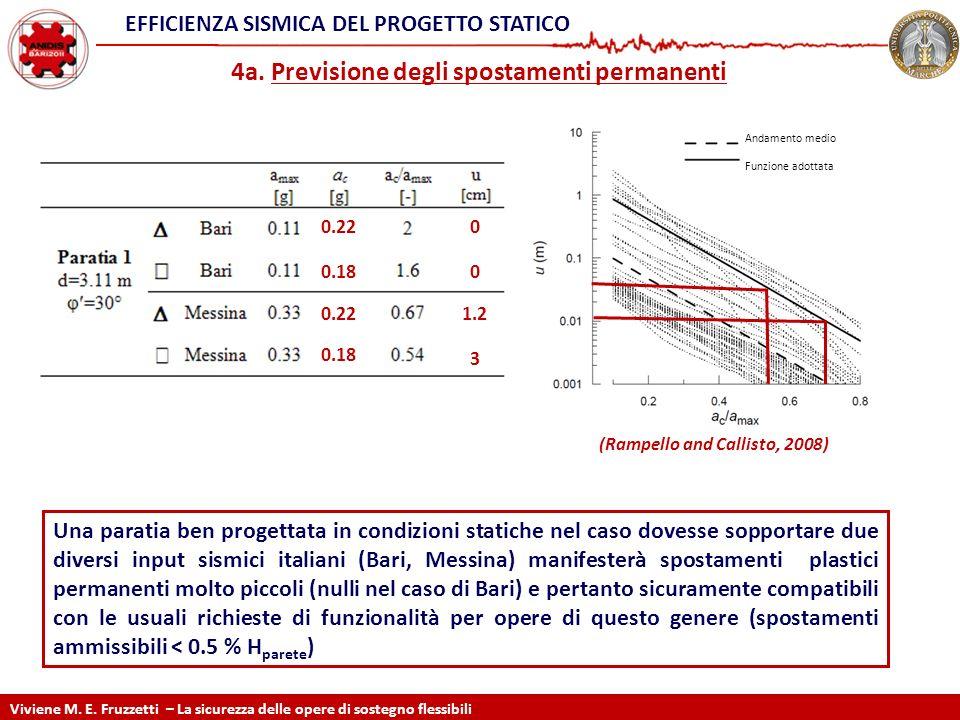 EFFICIENZA SISMICA DEL PROGETTO STATICO Viviene M. E. Fruzzetti – La sicurezza delle opere di sostegno flessibili 4a. Previsione degli spostamenti per