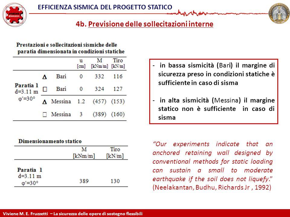 EFFICIENZA SISMICA DEL PROGETTO STATICO Viviene M. E. Fruzzetti – La sicurezza delle opere di sostegno flessibili - in bassa sismicità (Bari) il margi