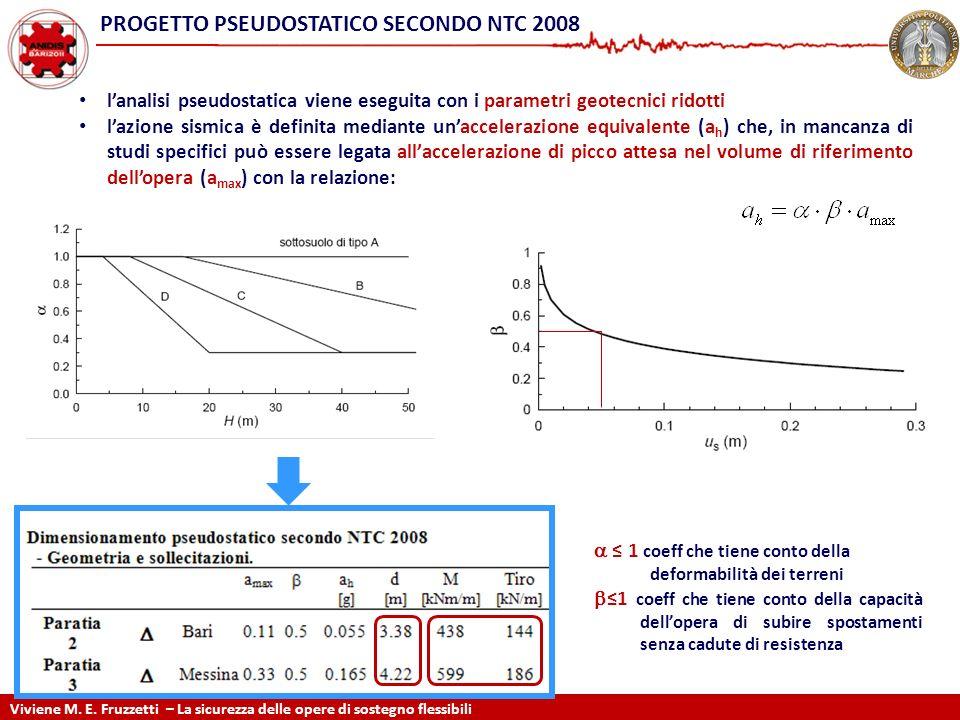 PROGETTO PSEUDOSTATICO SECONDO NTC 2008 Viviene M. E. Fruzzetti – La sicurezza delle opere di sostegno flessibili lanalisi pseudostatica viene eseguit
