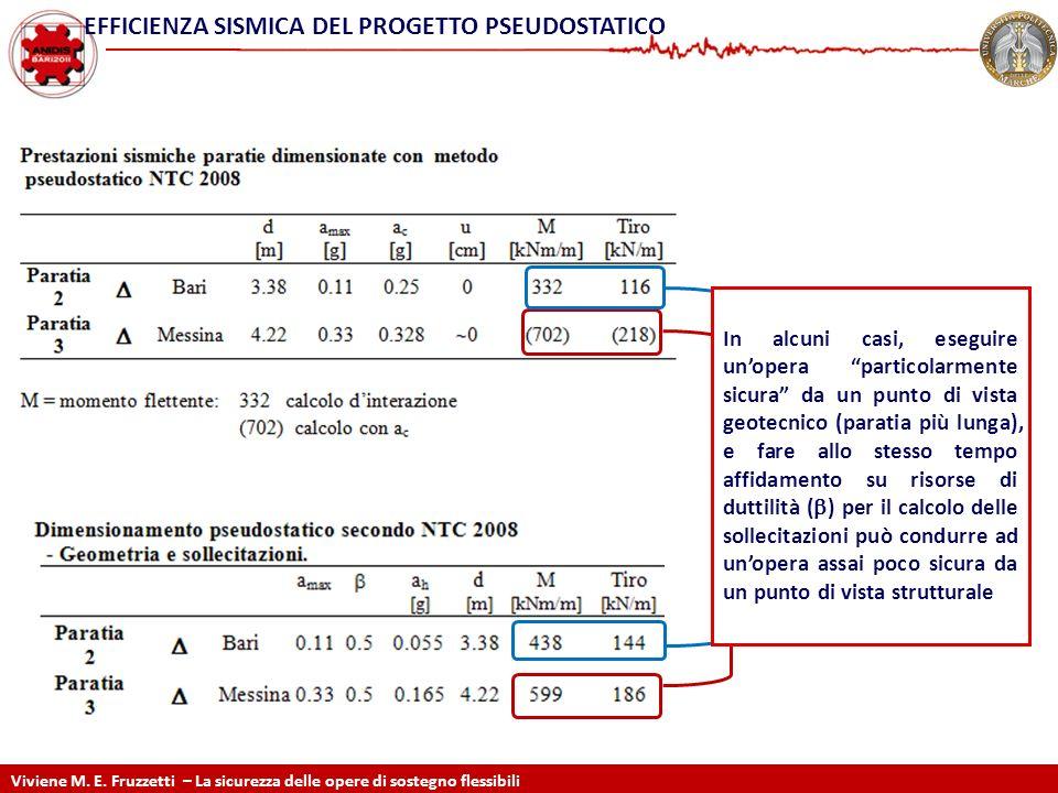 Alta sismicità (Messina) SEISMIC PERFORMANCE - COMPARISON EFFICIENZA SISMICA DEL PROGETTO PSEUDOSTATICO Viviene M. E. Fruzzetti – La sicurezza delle o