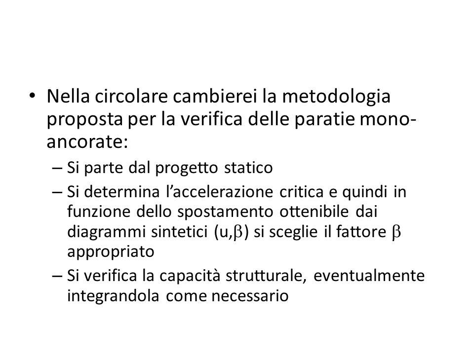 Nella circolare cambierei la metodologia proposta per la verifica delle paratie mono- ancorate: – Si parte dal progetto statico – Si determina laccele