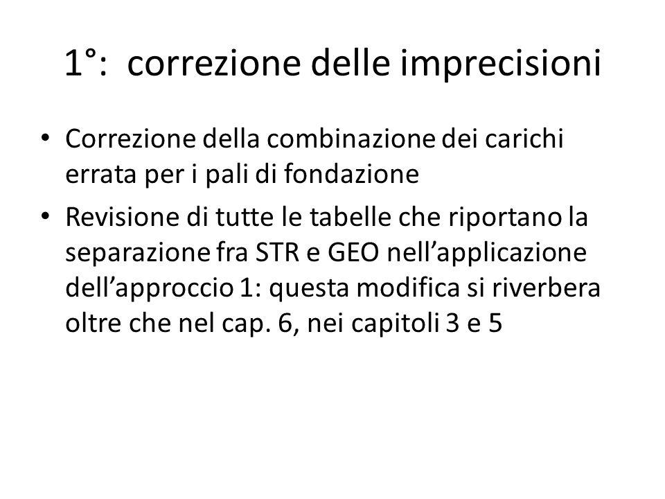 1°: correzione delle imprecisioni Correzione della combinazione dei carichi errata per i pali di fondazione Revisione di tutte le tabelle che riportan
