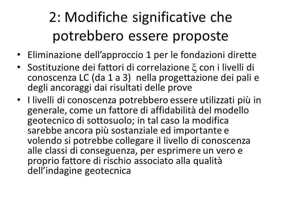 2: Modifiche significative che potrebbero essere proposte Eliminazione dellapproccio 1 per le fondazioni dirette Sostituzione dei fattori di correlazi