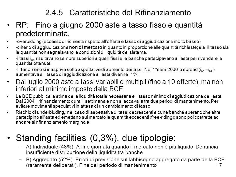 17 2.4.5 Caratteristiche del Rifinanziamento RP: Fino a giugno 2000 aste a tasso fisso e quantità predeterminata. -overbidding (eccesso di richieste r