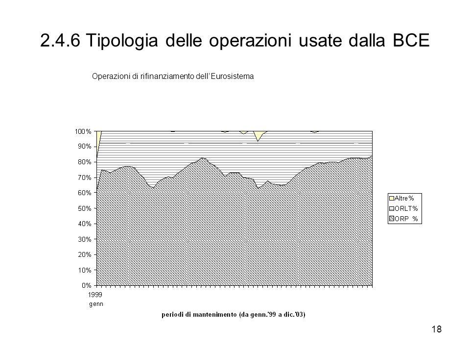 18 2.4.6 Tipologia delle operazioni usate dalla BCE Operazioni di rifinanziamento dellEurosistema