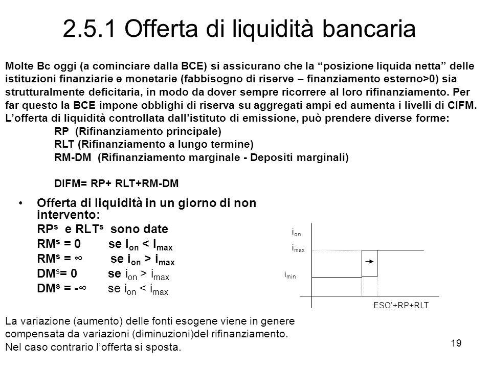 19 2.5.1 Offerta di liquidità bancaria Offerta di liquidità in un giorno di non intervento: RP s e RLT s sono date RM s = 0 se i on < i max RM s = se