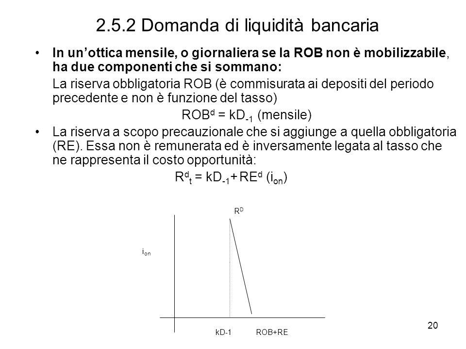 20 2.5.2 Domanda di liquidità bancaria In unottica mensile, o giornaliera se la ROB non è mobilizzabile, ha due componenti che si sommano: La riserva