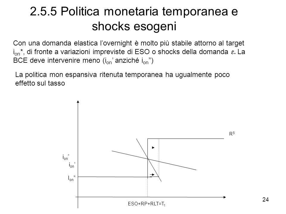 24 2.5.5 Politica monetaria temporanea e shocks esogeni Con una domanda elastica lovernight è molto più stabile attorno al target i on *, di fronte a