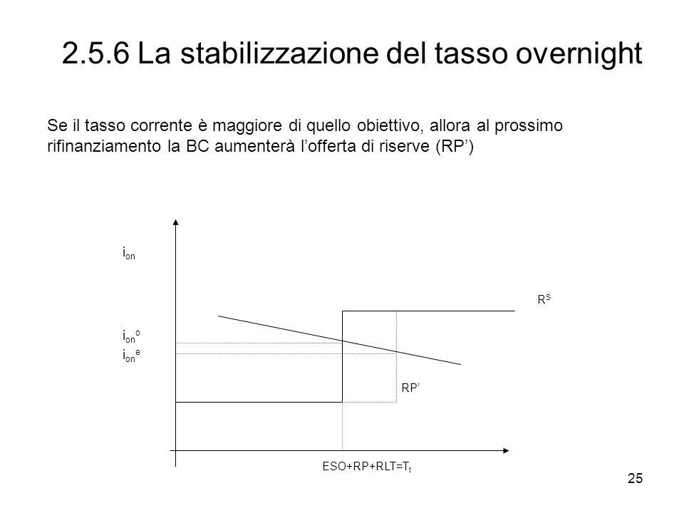 25 2.5.6 La stabilizzazione del tasso overnight ESO+RP+RLT=T t RSRS i on e i on i on o Se il tasso corrente è maggiore di quello obiettivo, allora al