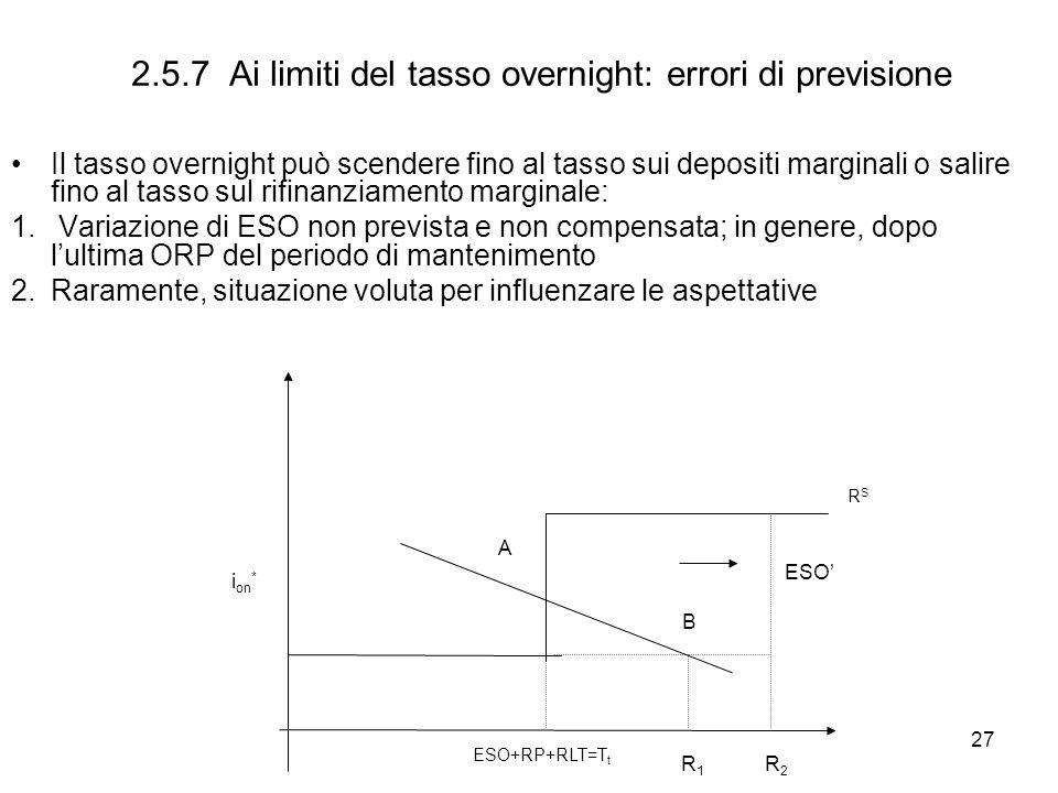 27 2.5.7 Ai limiti del tasso overnight: errori di previsione Il tasso overnight può scendere fino al tasso sui depositi marginali o salire fino al tas