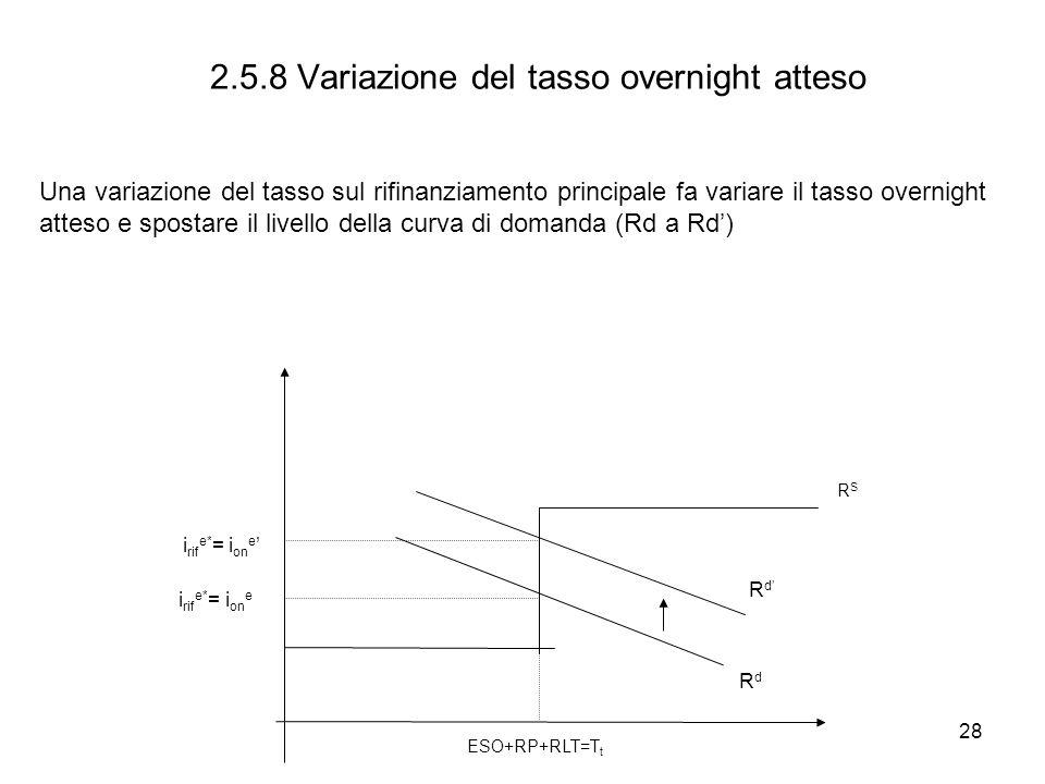 28 2.5.8 Variazione del tasso overnight atteso Una variazione del tasso sul rifinanziamento principale fa variare il tasso overnight atteso e spostare