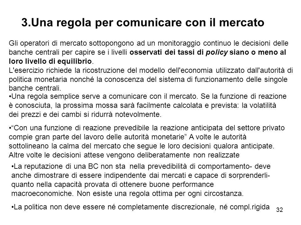 32 3.Una regola per comunicare con il mercato Una regola semplice serve a comunicare con il mercato. Se la funzione di reazione è conosciuta, la pross