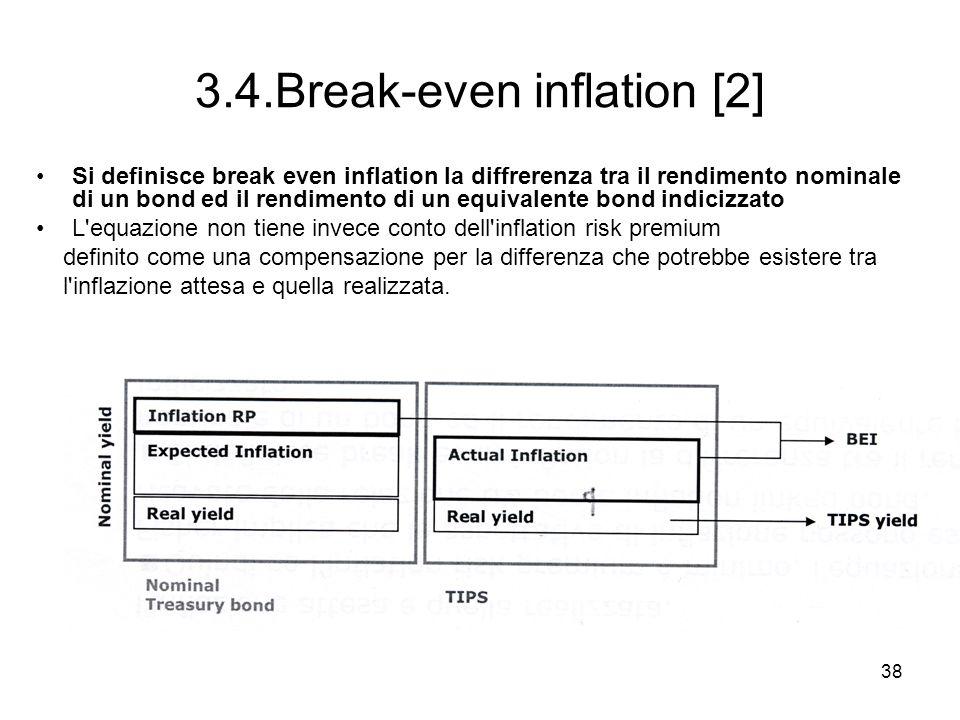 38 3.4.Break-even inflation [2] Si definisce break even inflation la diffrerenza tra il rendimento nominale di un bond ed il rendimento di un equivale