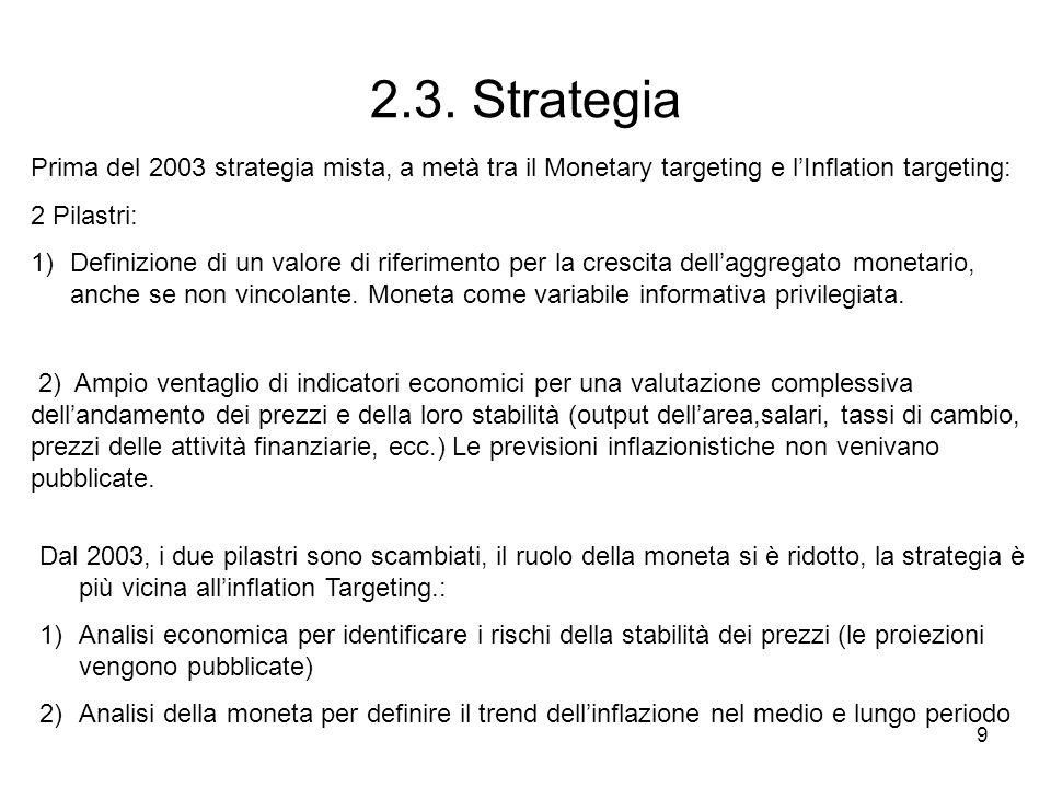 9 2.3. Strategia Prima del 2003 strategia mista, a metà tra il Monetary targeting e lInflation targeting: 2 Pilastri: 1)Definizione di un valore di ri