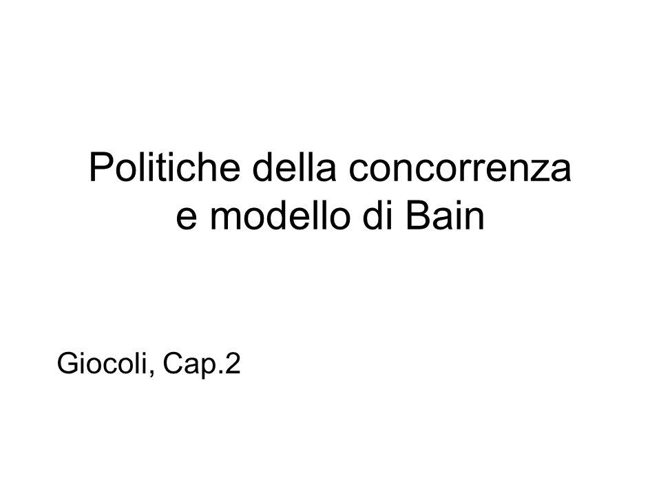 Politiche della concorrenza e modello di Bain Giocoli, Cap.2