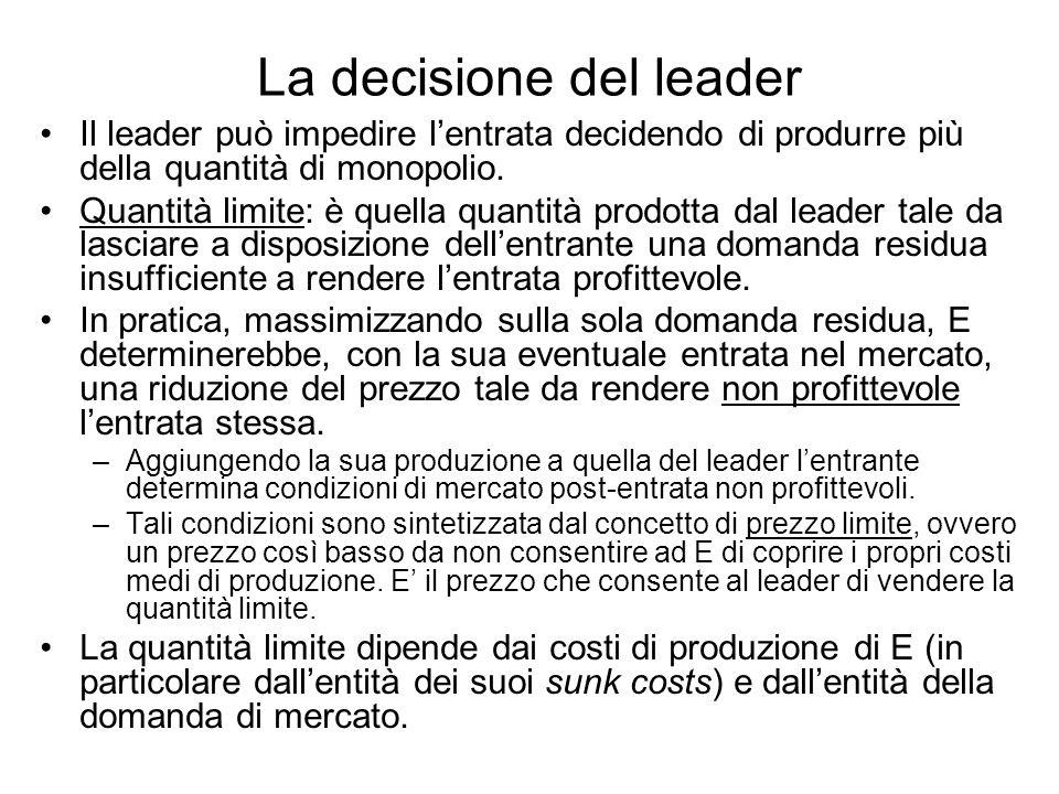 La decisione del leader Il leader può impedire lentrata decidendo di produrre più della quantità di monopolio.
