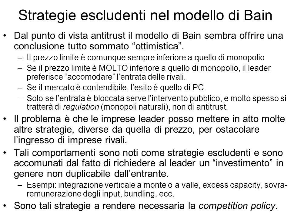 Strategie escludenti nel modello di Bain Dal punto di vista antitrust il modello di Bain sembra offrire una conclusione tutto sommato ottimistica.