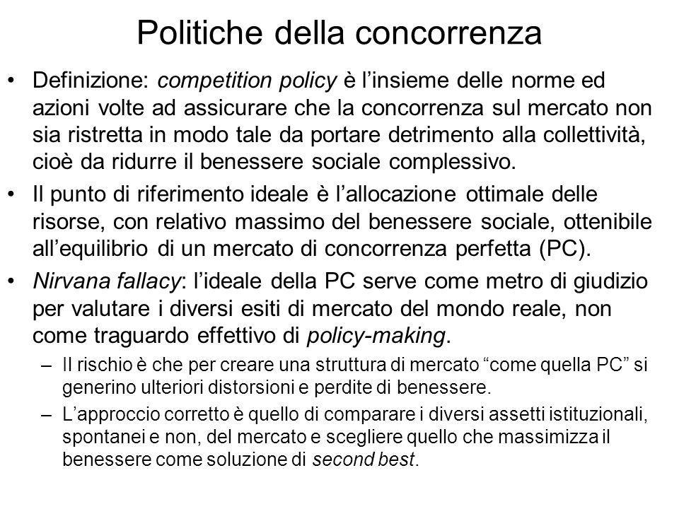 Politiche della concorrenza Definizione: competition policy è linsieme delle norme ed azioni volte ad assicurare che la concorrenza sul mercato non sia ristretta in modo tale da portare detrimento alla collettività, cioè da ridurre il benessere sociale complessivo.