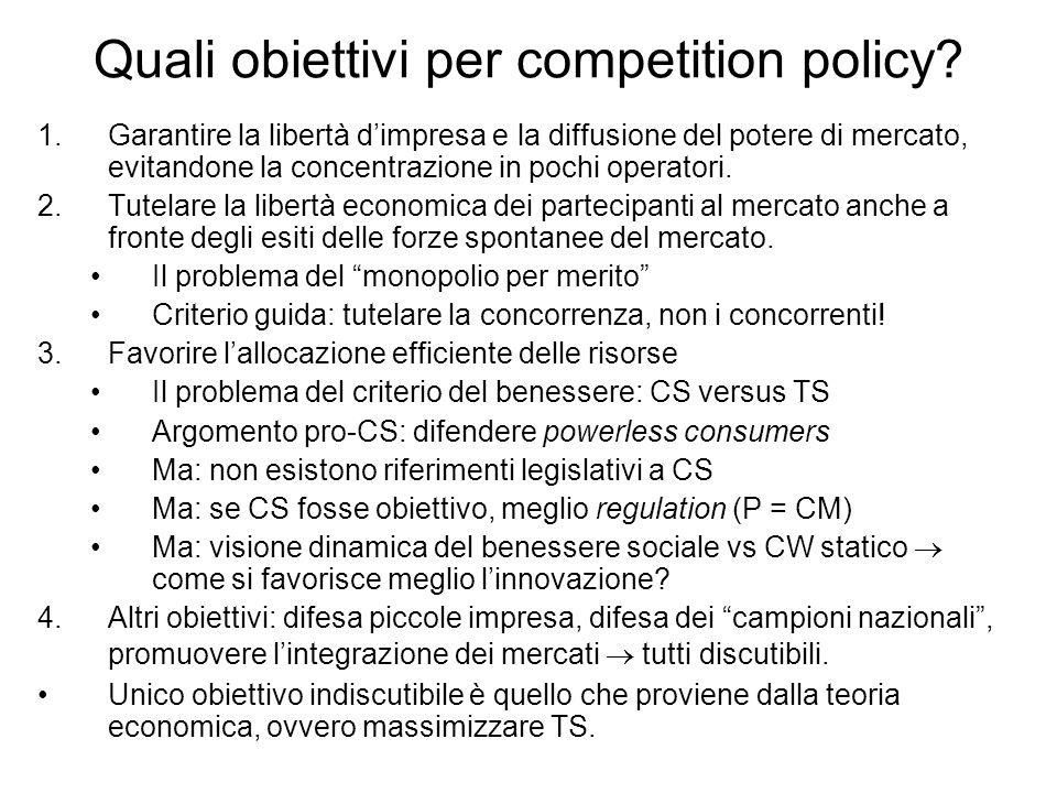 Quali obiettivi per competition policy.