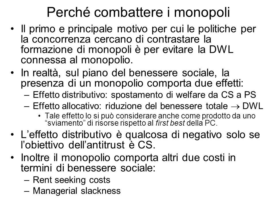 Perché combattere i monopoli Il primo e principale motivo per cui le politiche per la concorrenza cercano di contrastare la formazione di monopoli è per evitare la DWL connessa al monopolio.