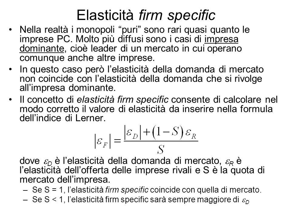 Elasticità firm specific Nella realtà i monopoli puri sono rari quasi quanto le imprese PC.