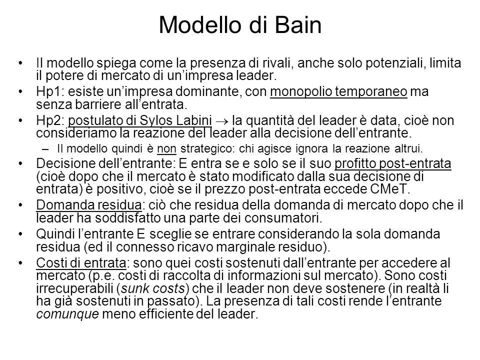 Modello di Bain Il modello spiega come la presenza di rivali, anche solo potenziali, limita il potere di mercato di unimpresa leader.
