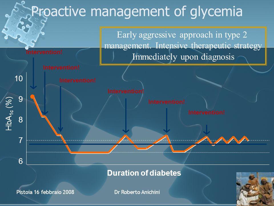 Pistoia 16 febbraio 2008Dr Roberto Anichini Intervention! Proactive management of glycemia Intervention! Duration of diabetes 7 6 9 8 HbA 1c (%) 10 Ea