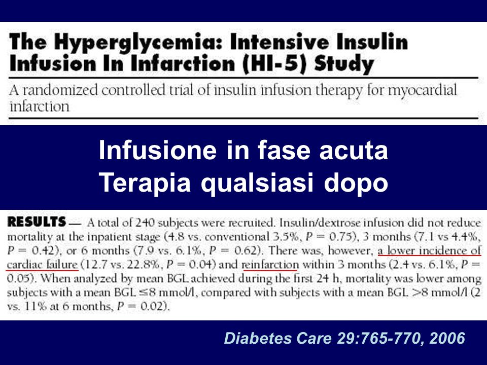 Diabetes Care 29:765-770, 2006 Infusione in fase acuta Terapia qualsiasi dopo