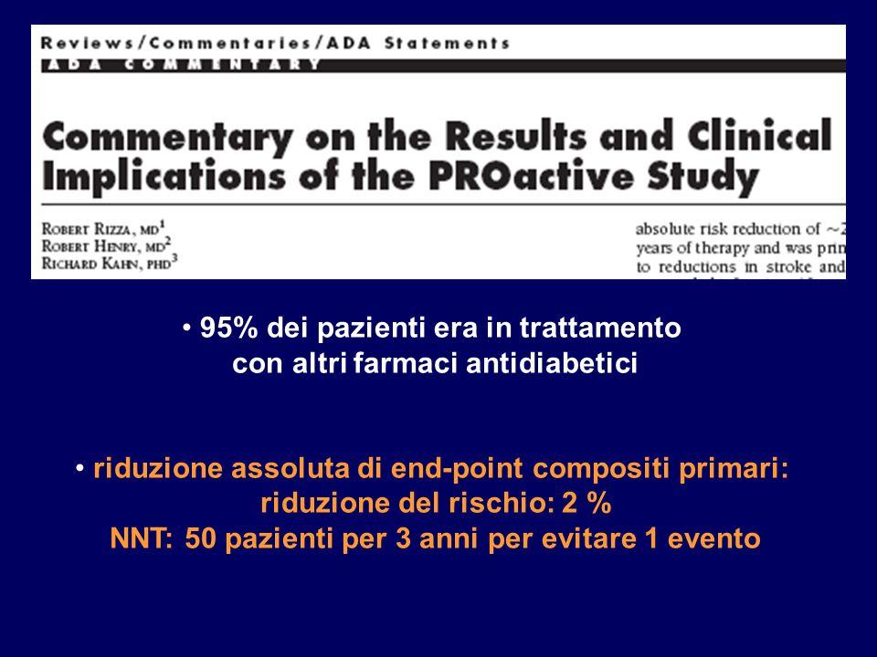 95% dei pazienti era in trattamento con altri farmaci antidiabetici riduzione assoluta di end-point compositi primari: riduzione del rischio: 2 % NNT:
