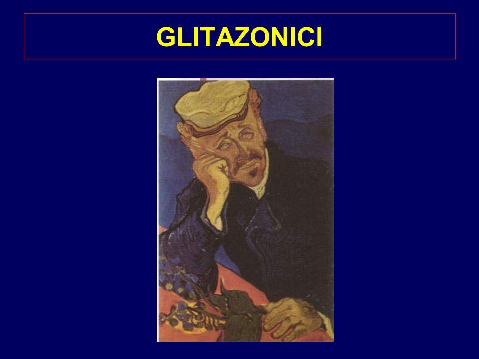 GLITAZONICI
