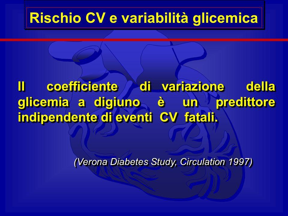 Rischio CV e variabilità glicemica Il coefficiente di variazione della glicemia a digiuno è un predittore indipendente di eventi CV fatali. (Verona Di