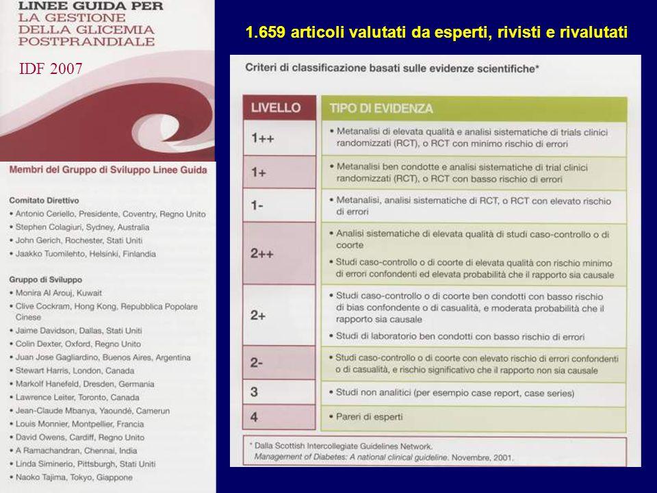 IDF 2007 1.659 articoli valutati da esperti, rivisti e rivalutati