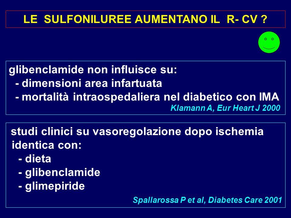 glibenclamide non influisce su: - dimensioni area infartuata - mortalità intraospedaliera nel diabetico con IMA Klamann A, Eur Heart J 2000 studi clin