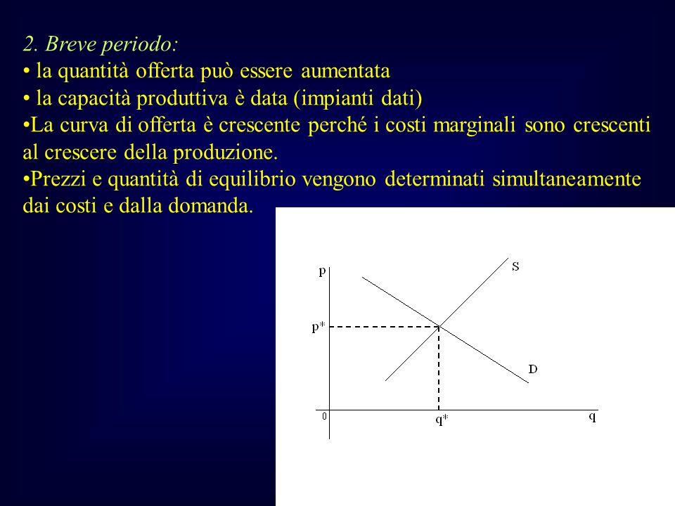 2. Breve periodo: la quantità offerta può essere aumentata la capacità produttiva è data (impianti dati) La curva di offerta è crescente perché i cost