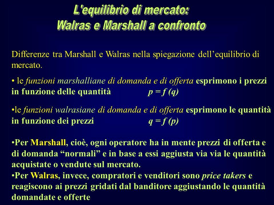 Differenze tra Marshall e Walras nella spiegazione dellequilibrio di mercato. le funzioni marshalliane di domanda e di offerta esprimono i prezzi in f