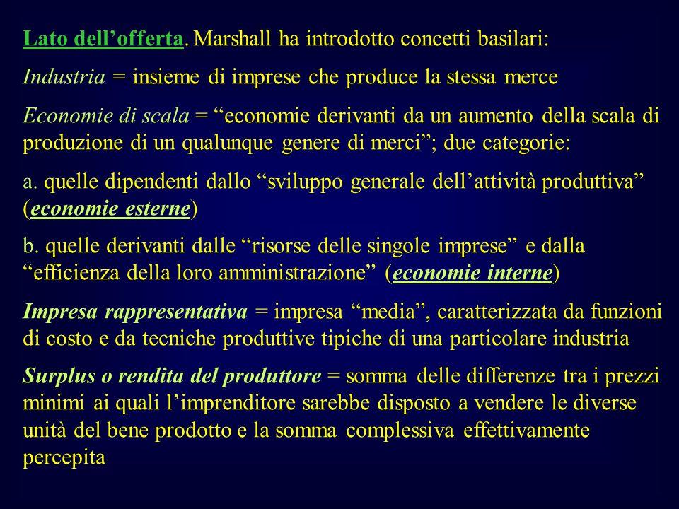 Lato dellofferta. Marshall ha introdotto concetti basilari: Industria = insieme di imprese che produce la stessa merce Economie di scala = economie de