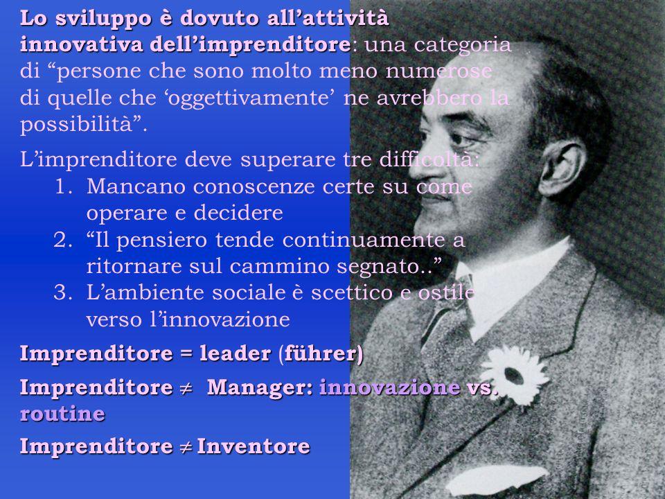Lo sviluppo è dovuto allattività innovativa dellimprenditore Lo sviluppo è dovuto allattività innovativa dellimprenditore : una categoria di persone c