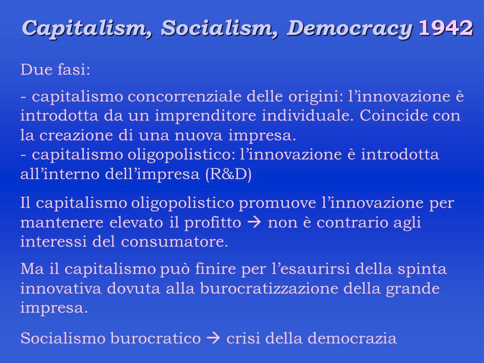 Capitalism, Socialism, Democracy 1942 Due fasi: - capitalismo concorrenziale delle origini: linnovazione è introdotta da un imprenditore individuale.