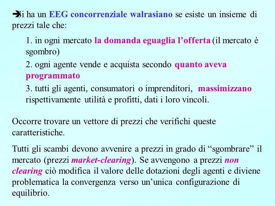 Si ha un EEG concorrenziale walrasiano se esiste un insieme di prezzi tale che: 1.