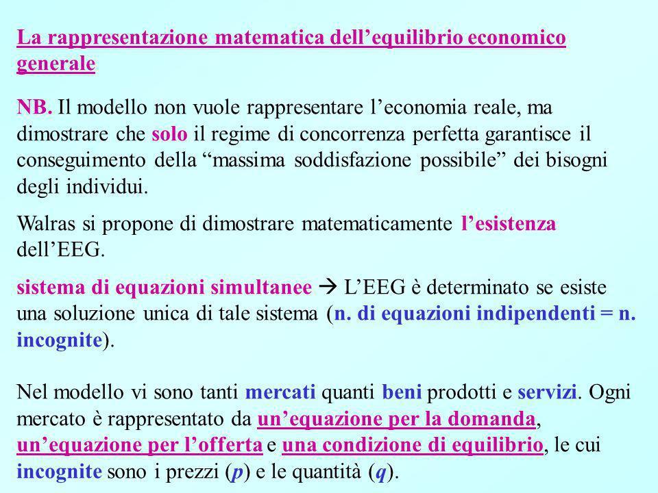 La rappresentazione matematica dellequilibrio economico generale NB.