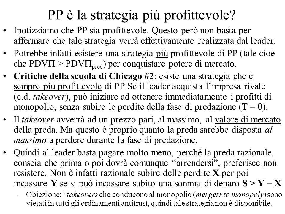 PP è la strategia più profittevole? Ipotizziamo che PP sia profittevole. Questo però non basta per affermare che tale strategia verrà effettivamente r
