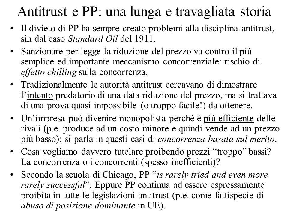 Antitrust e PP: una lunga e travagliata storia Il divieto di PP ha sempre creato problemi alla disciplina antitrust, sin dal caso Standard Oil del 191