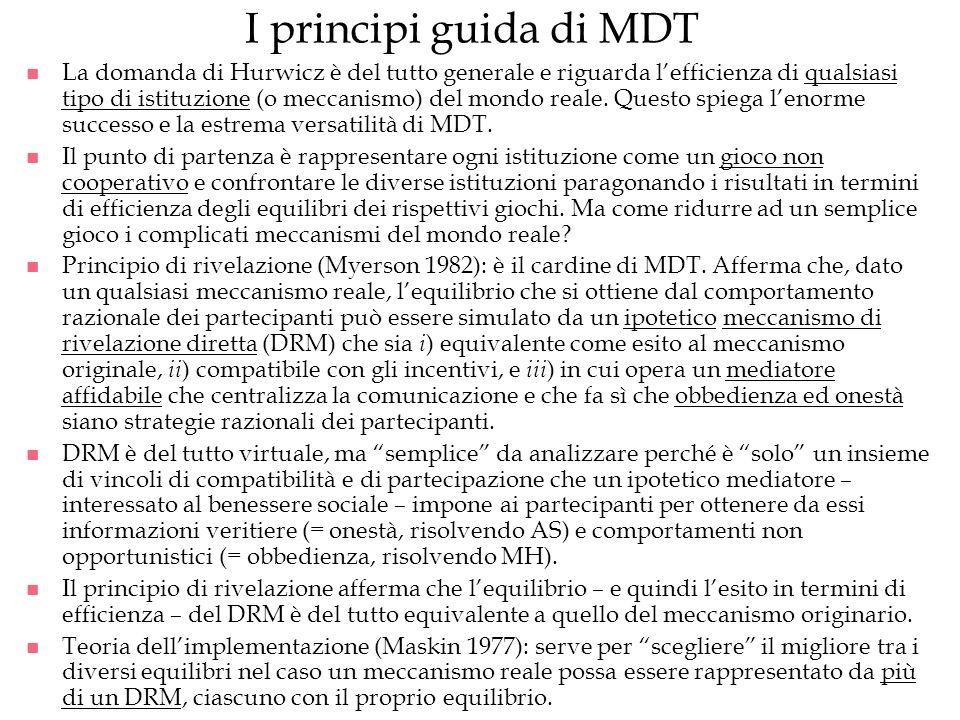 I principi guida di MDT n La domanda di Hurwicz è del tutto generale e riguarda lefficienza di qualsiasi tipo di istituzione (o meccanismo) del mondo