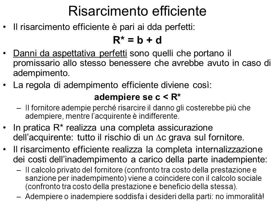 Risarcimento efficiente Il risarcimento efficiente è pari ai dda perfetti: R* = b + d Danni da aspettativa perfetti sono quelli che portano il promissario allo stesso benessere che avrebbe avuto in caso di adempimento.