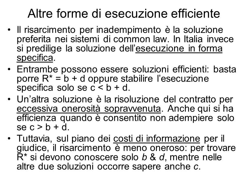 Altre forme di esecuzione efficiente Il risarcimento per inadempimento è la soluzione preferita nei sistemi di common law.