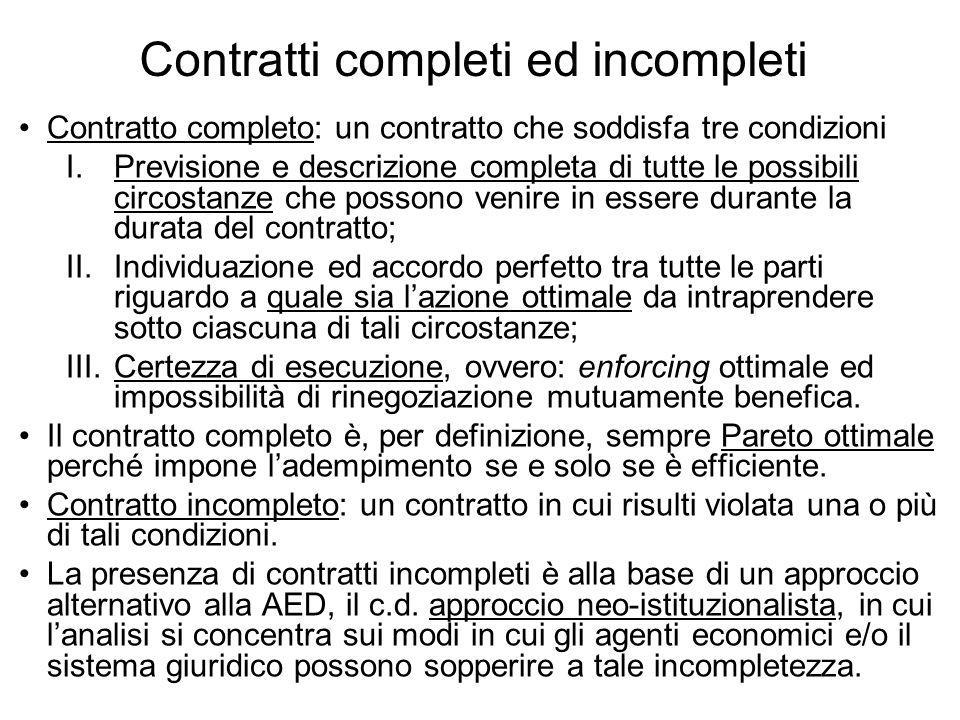 Contratti completi ed incompleti Contratto completo: un contratto che soddisfa tre condizioni I.Previsione e descrizione completa di tutte le possibil