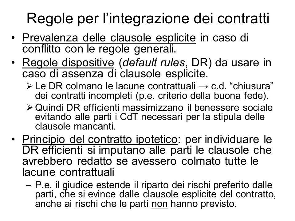 Regole per lintegrazione dei contratti Prevalenza delle clausole esplicite in caso di conflitto con le regole generali. Regole dispositive (default ru